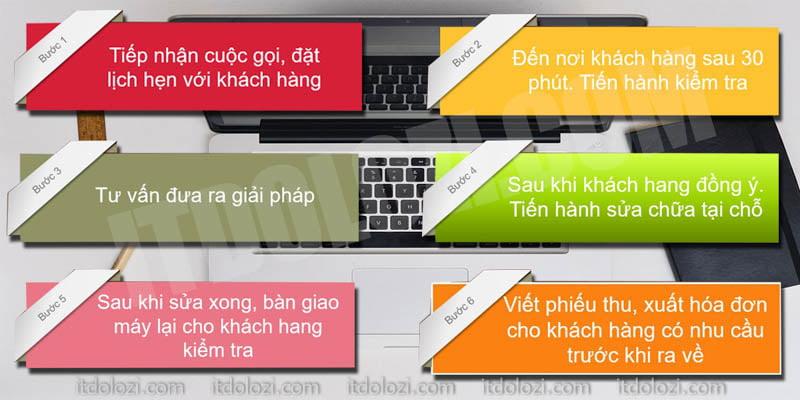 Quy trình sửa máy tính tịa nhà