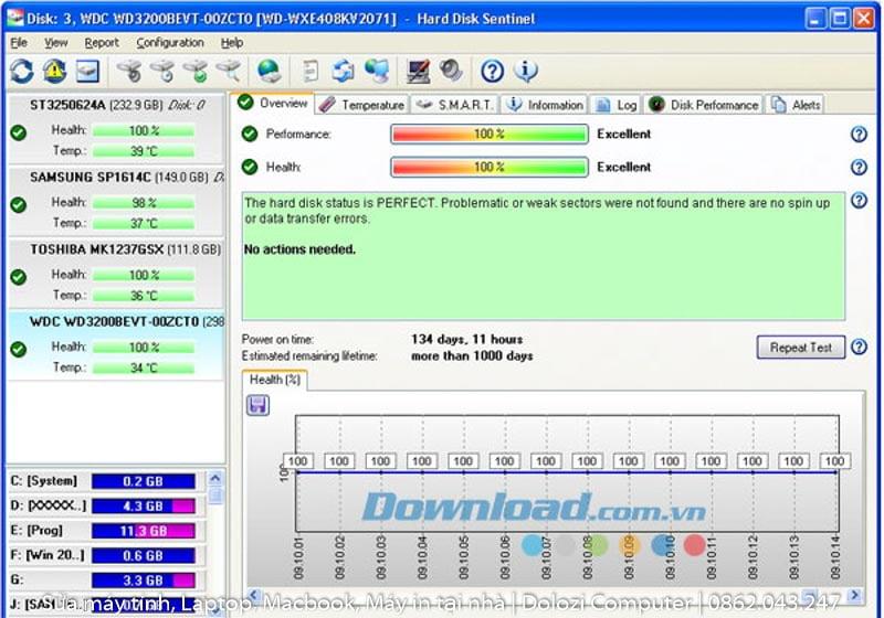 Kiểm tra sức khỏe ổ cứng bằng Hard Disk Sentinel 3