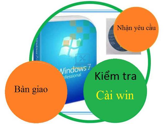 IT Dolozi - Chuyên cài win quận Bình Tân