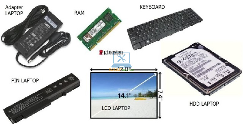 Những linh kiện quan trọng trong Laptop